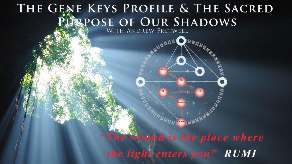 Sofia Bulgaria: The Gene Keys Profile & The Sacred Purpose of Our Shadows @ Sofia | Sofia City Province | Bulgaria